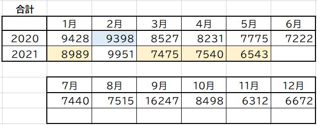 f:id:nasumiblog:20210627230842p:plain