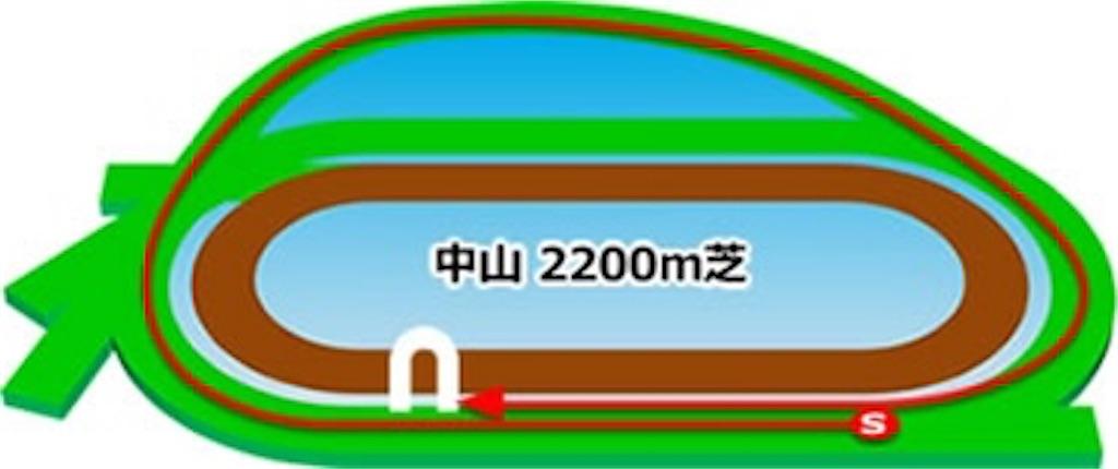 f:id:nasutaouma:20200123185229j:image