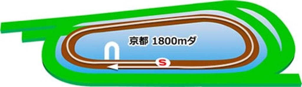 f:id:nasutaouma:20200123225517j:image