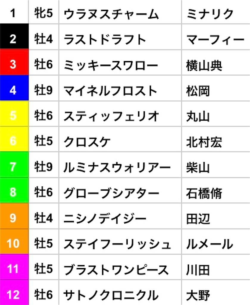 f:id:nasutaouma:20200124174612j:image