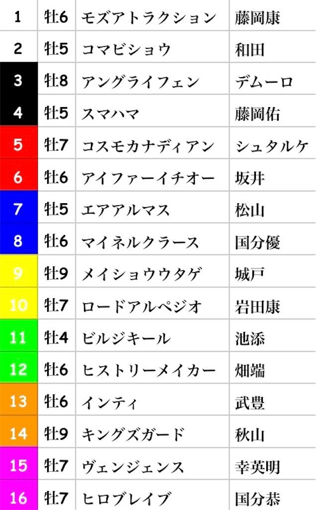 f:id:nasutaouma:20200124180016j:image