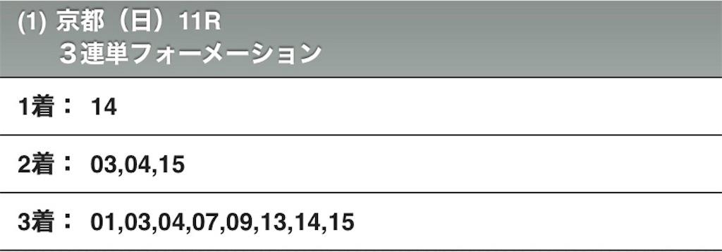 f:id:nasutaouma:20200126163709j:image