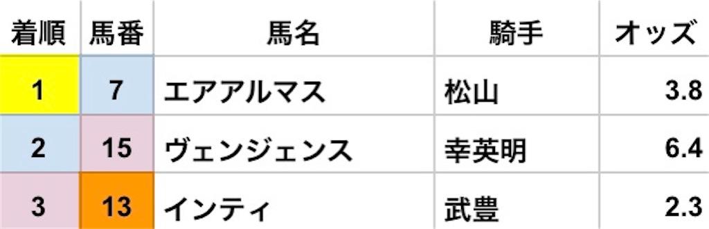 f:id:nasutaouma:20200126184018j:image