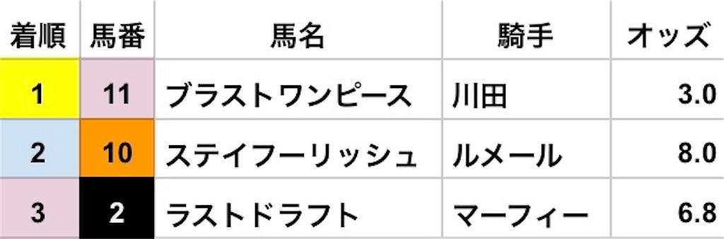 f:id:nasutaouma:20200126184036j:image