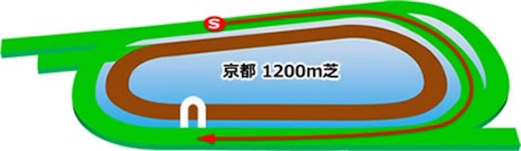f:id:nasutaouma:20200126210733j:image