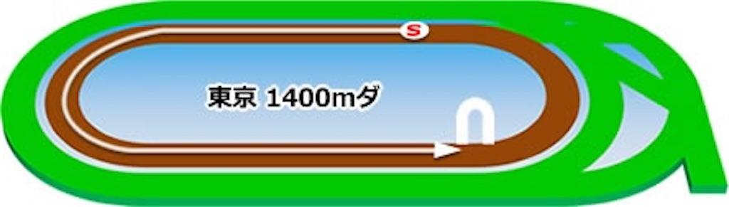 f:id:nasutaouma:20200126211025j:image