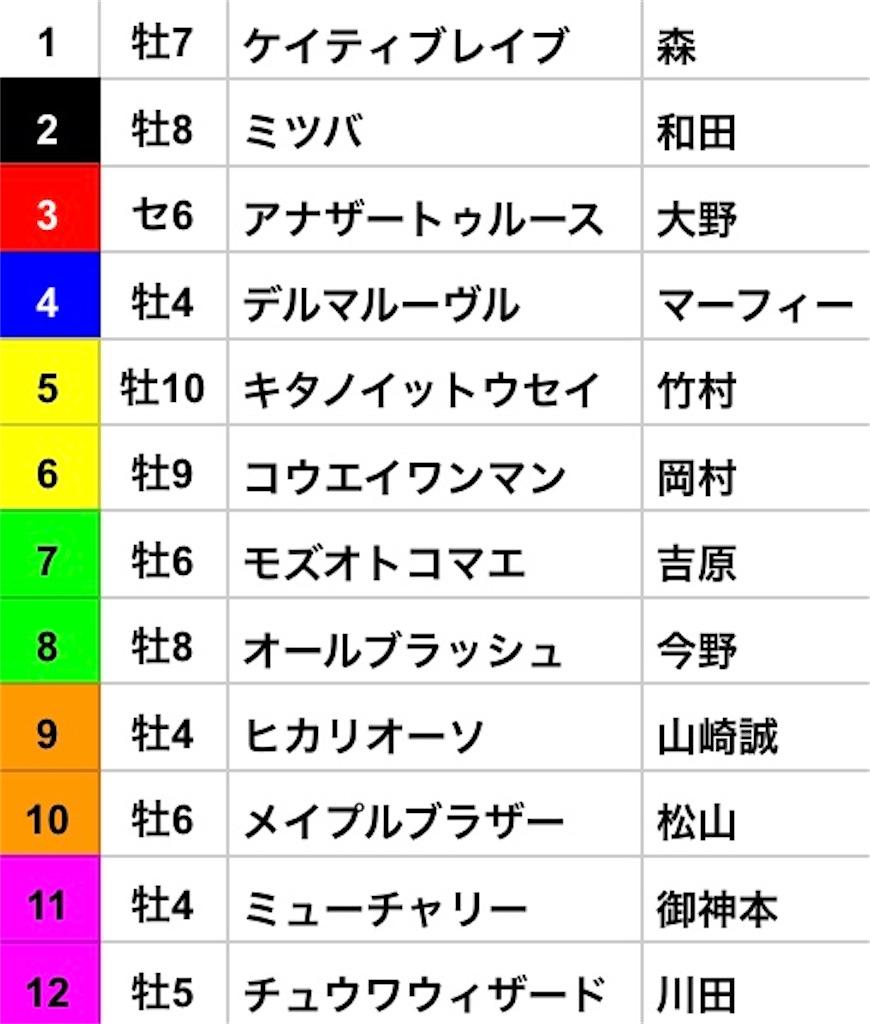 f:id:nasutaouma:20200127003036j:image