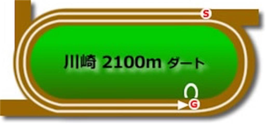 f:id:nasutaouma:20200127003134j:image