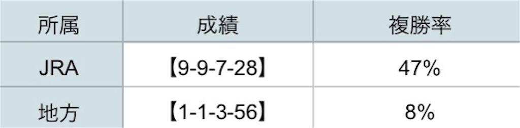 f:id:nasutaouma:20200127065228j:image
