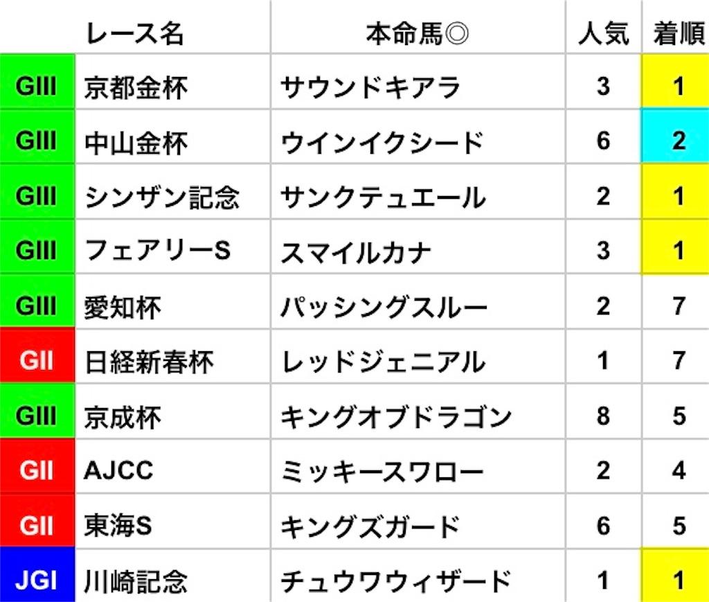 f:id:nasutaouma:20200129174528j:image