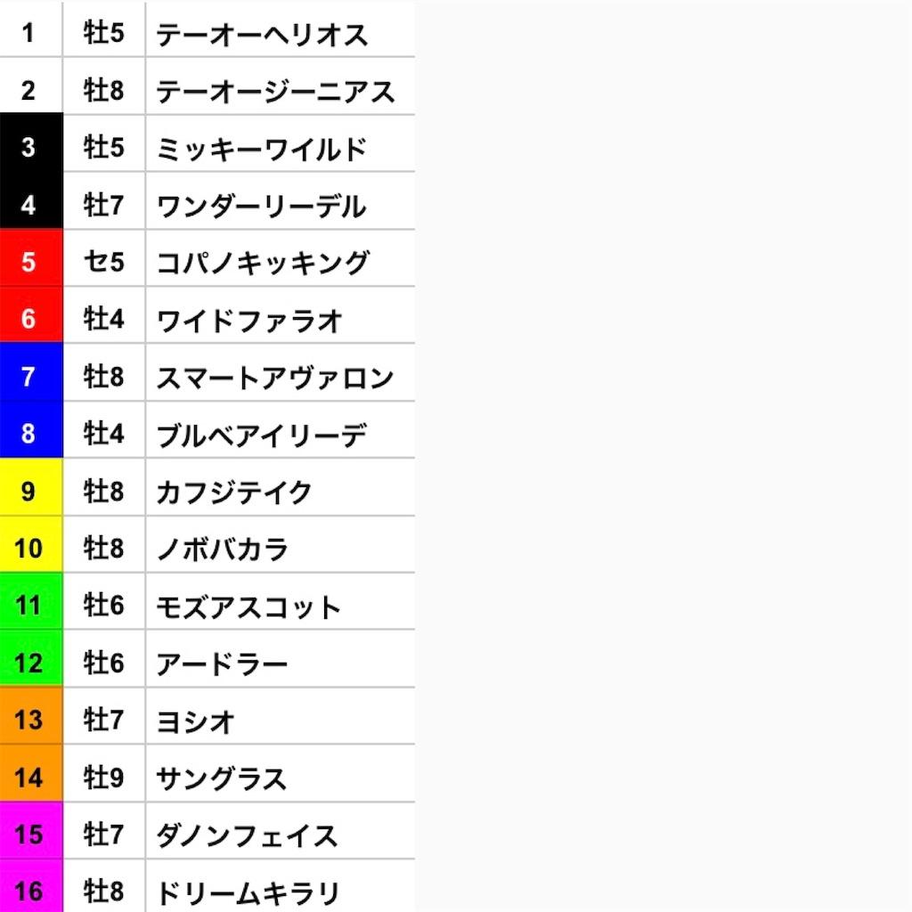 f:id:nasutaouma:20200131121358j:image