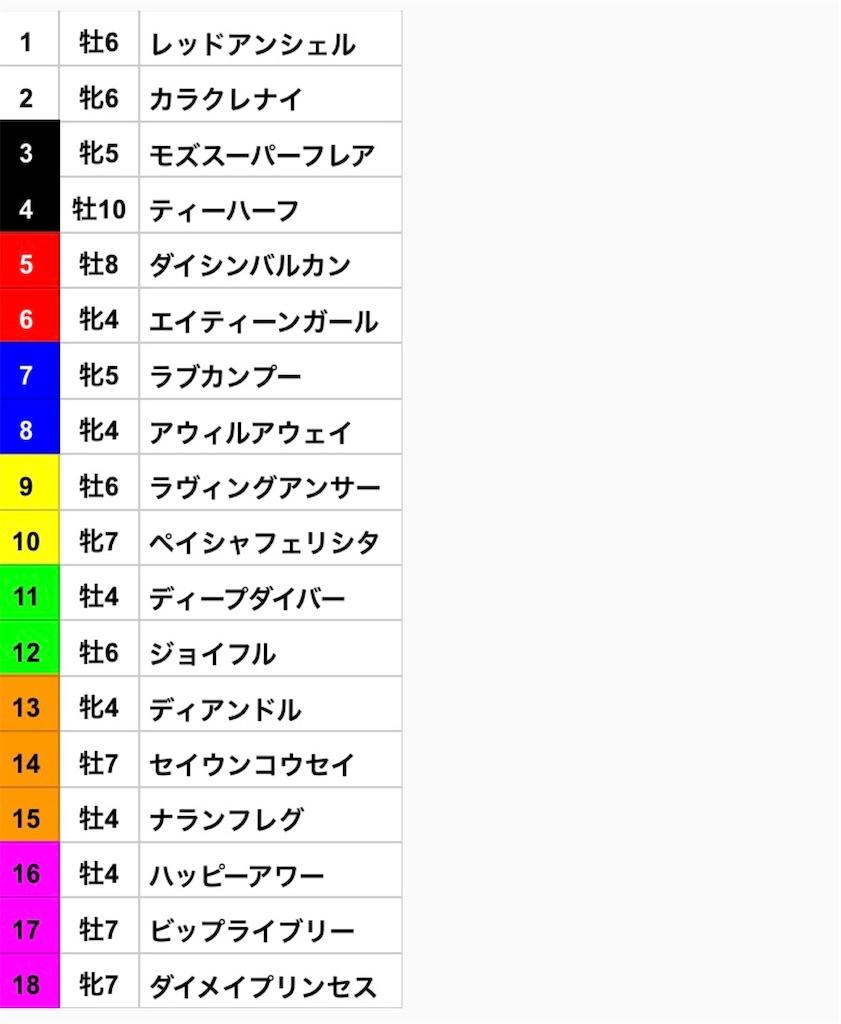 f:id:nasutaouma:20200131205554j:image