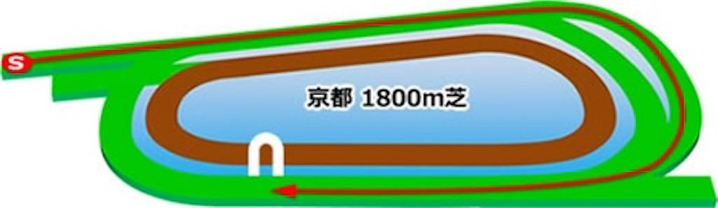f:id:nasutaouma:20200202144603j:image