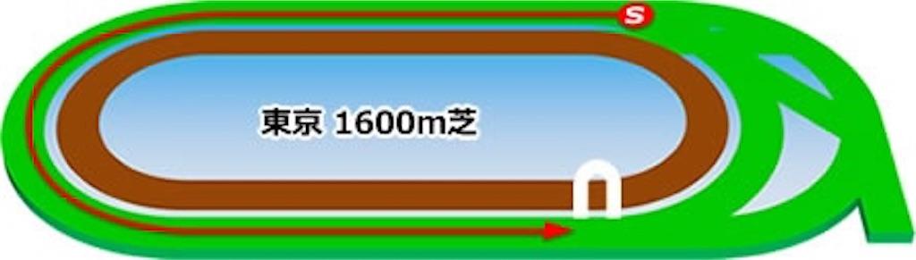 f:id:nasutaouma:20200204203427j:image