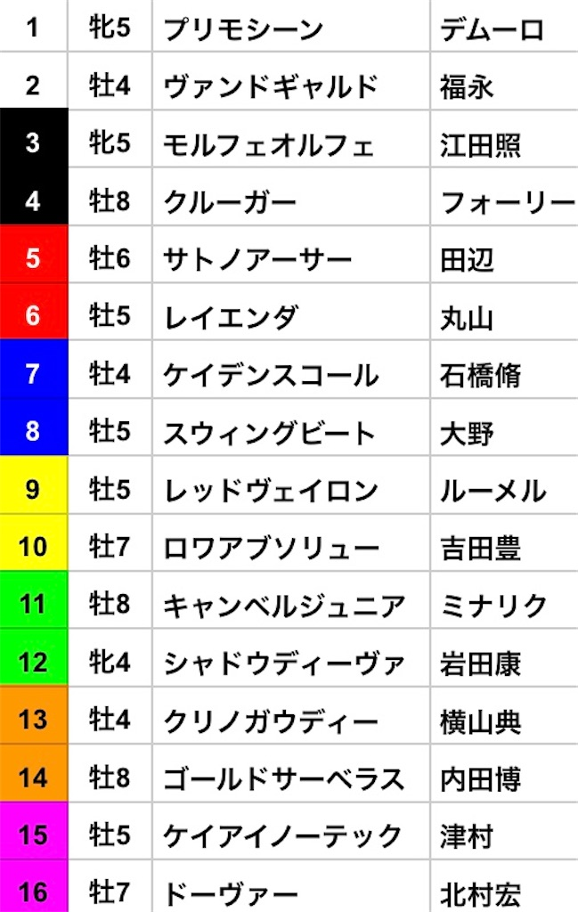 f:id:nasutaouma:20200207125509j:image