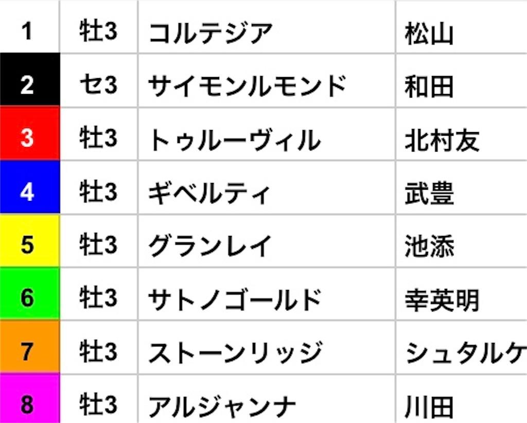 f:id:nasutaouma:20200208164306j:image