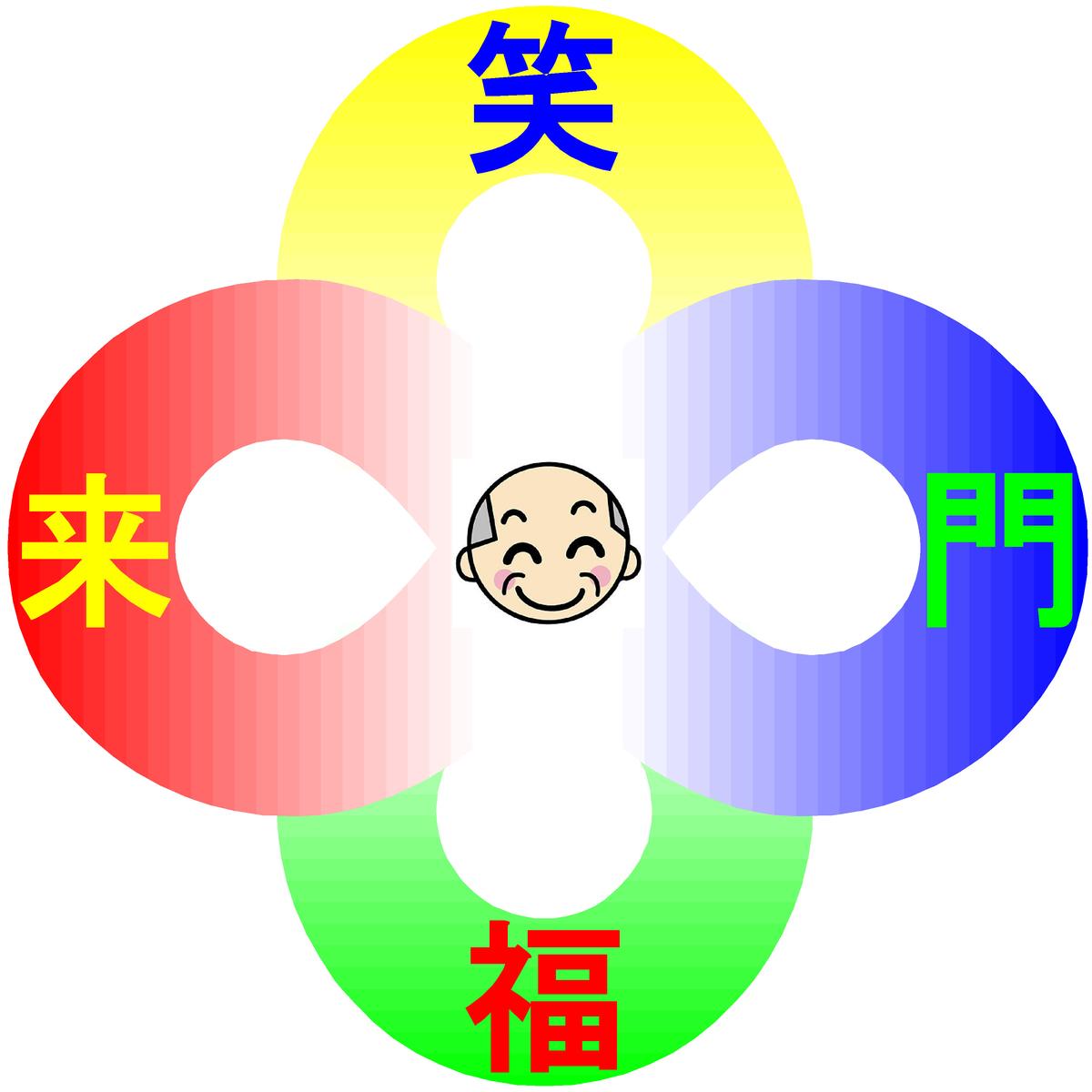 f:id:nasuyamasougo:20200515141147j:plain