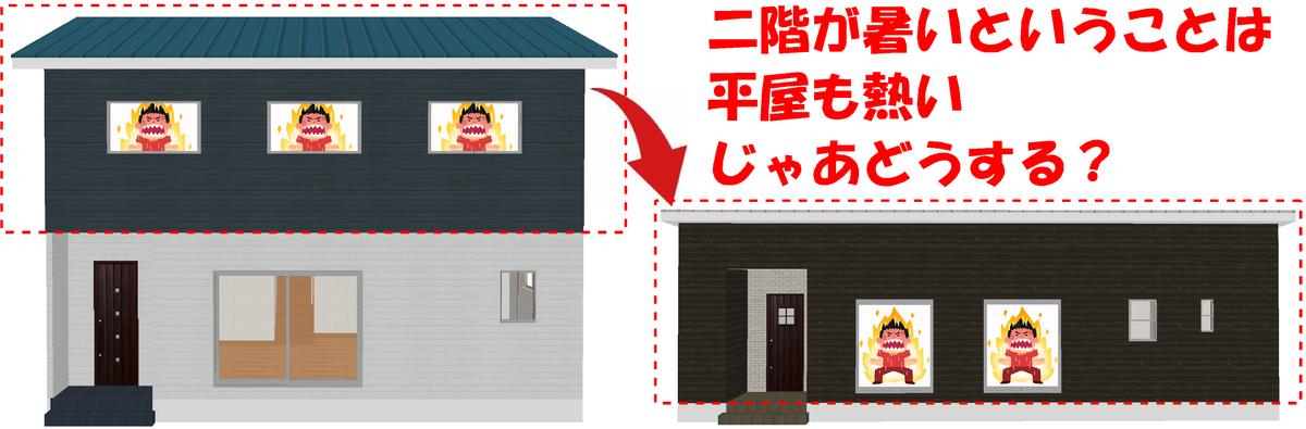 f:id:nasuyamasougo:20200830092011j:plain