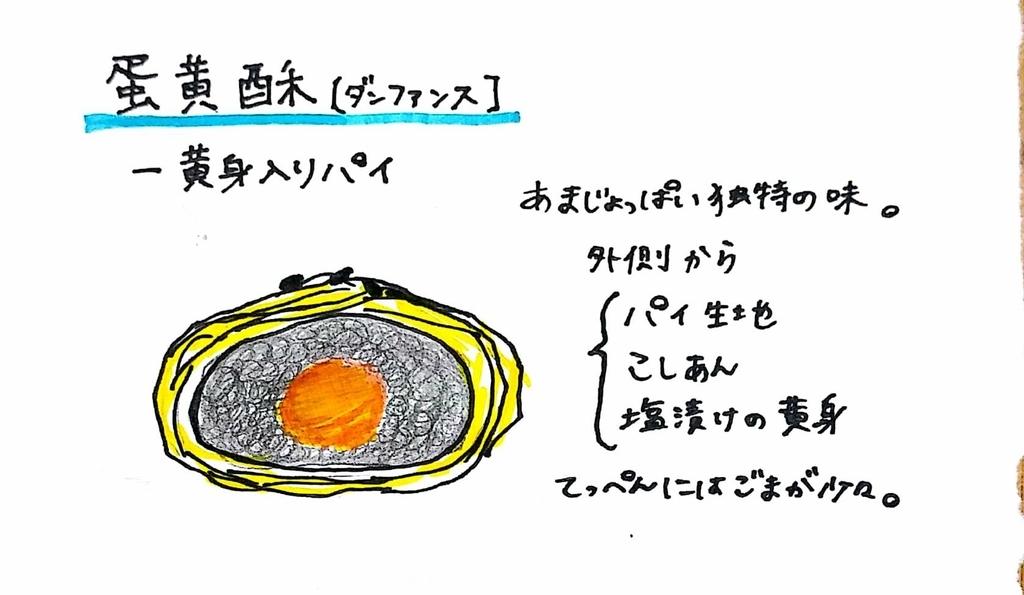 f:id:natsu-natsu1008:20180905202612j:plain