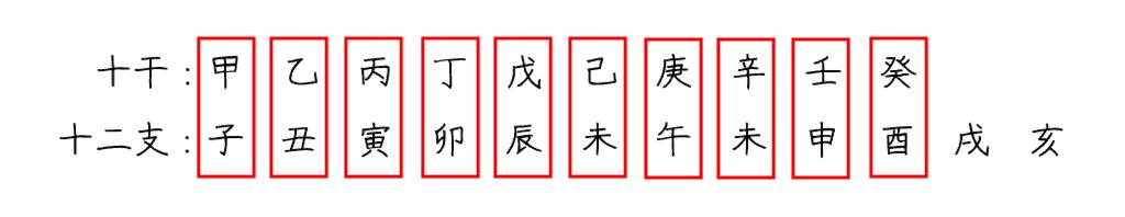f:id:natsu_no_hi:20190223205257p:plain