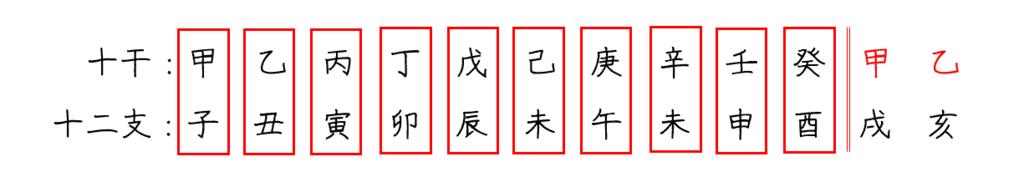 f:id:natsu_no_hi:20190223211802p:plain