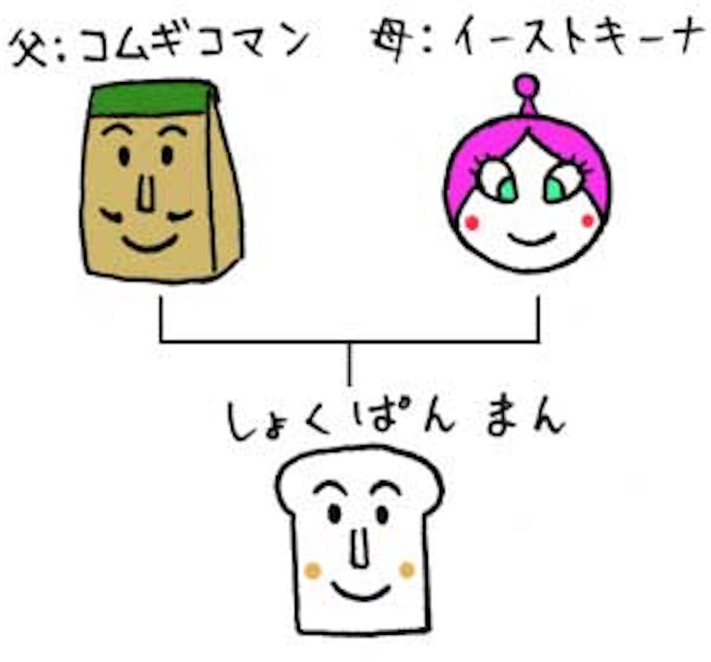 f:id:natsucochi4:20180110004012j:image