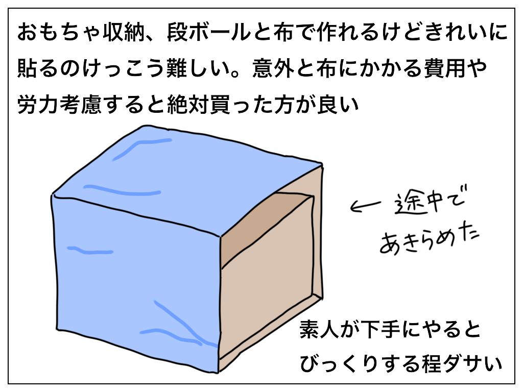 f:id:natsuf:20190130010207p:plain
