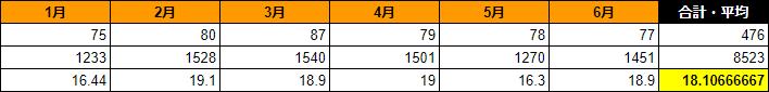 f:id:natsugami:20171111143642p:plain