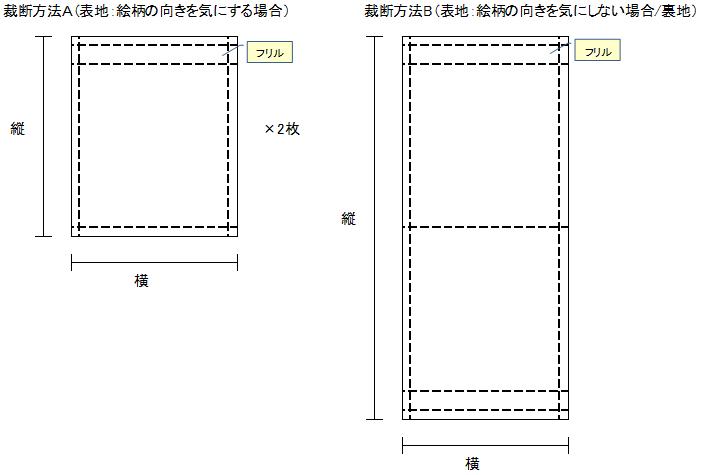 f:id:natsuhine:20210122002008p:plain