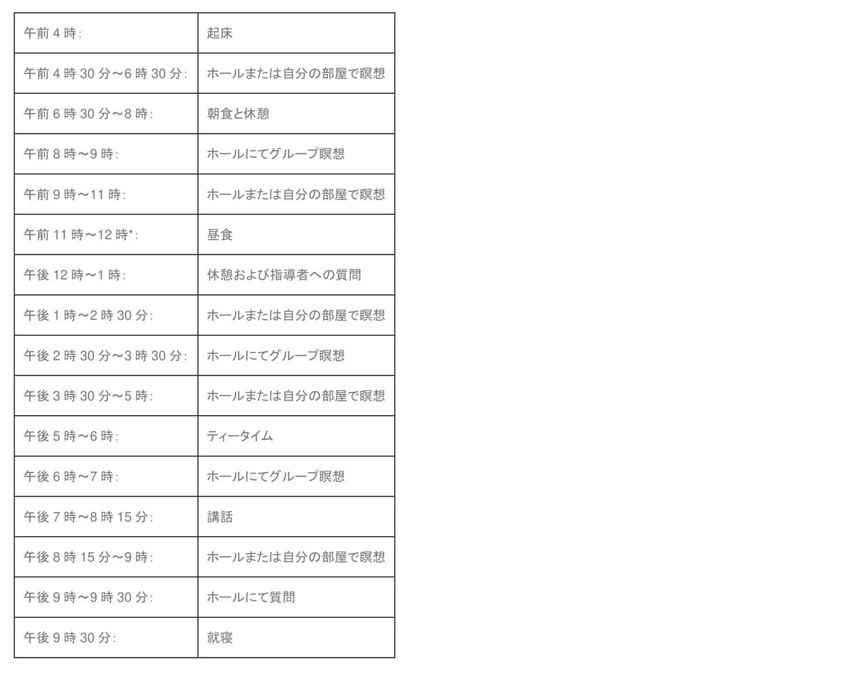 f:id:natsukawaryou:20200215164143j:plain