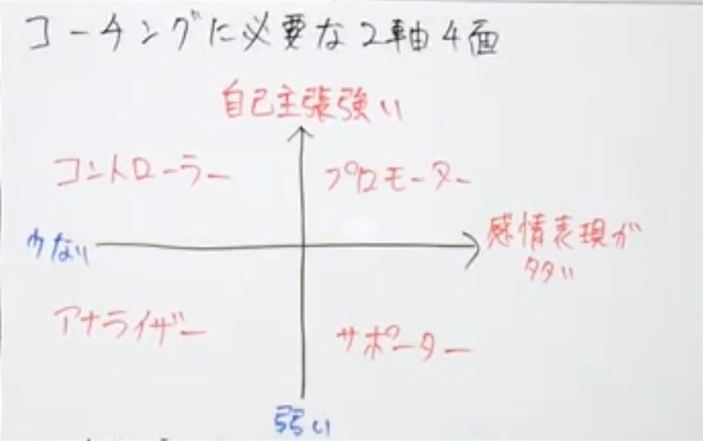f:id:natsuki-hirano-kyouikuhyakkaten:20210717231722j:image
