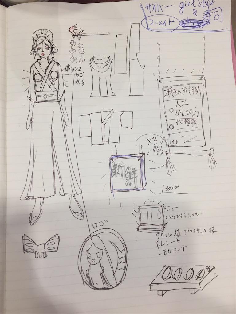 f:id:natsuki-hirata-08:20170427151503j:image