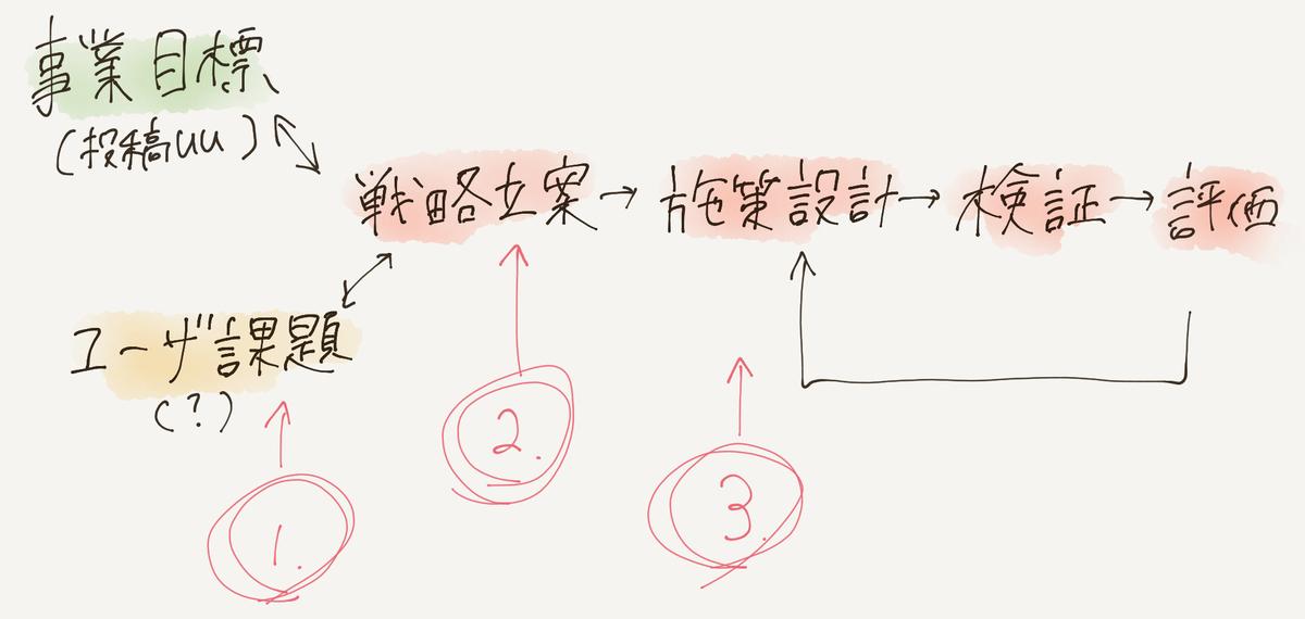 f:id:natsuki53:20190711170248j:plain