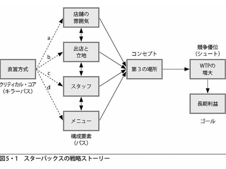 f:id:natsuki53:20190711171051p:plain