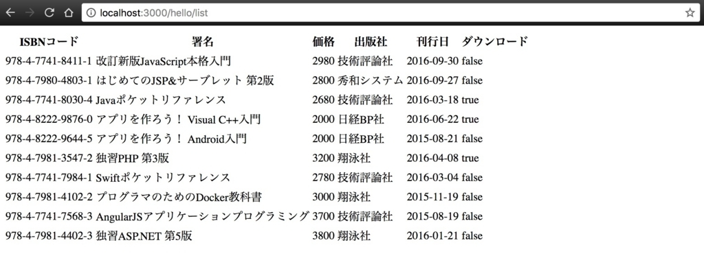 f:id:natsukicrab:20180330004513j:plain