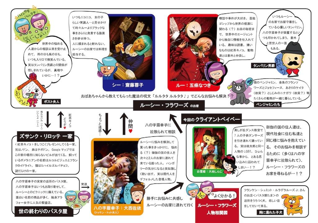 f:id:natsukigojo:20190211232341j:image