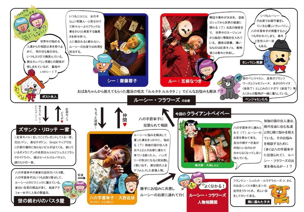 f:id:natsukigojo:20190304220735j:image