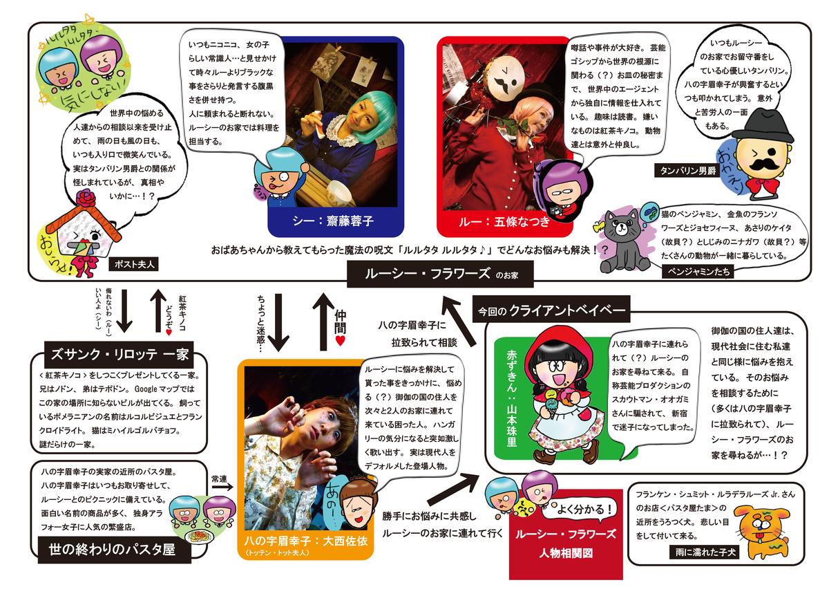 f:id:natsukigojo:20190331144858j:plain