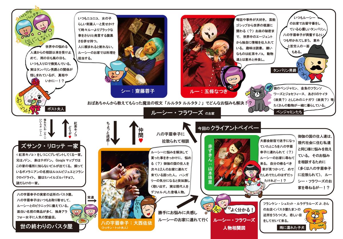 f:id:natsukigojo:20190429133027j:plain
