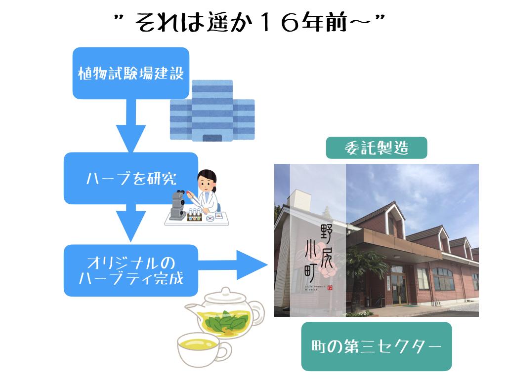 f:id:natsuking-15:20171118114012j:plain