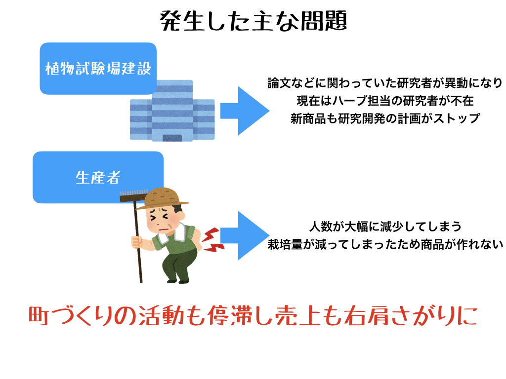 f:id:natsuking-15:20171118114028j:plain