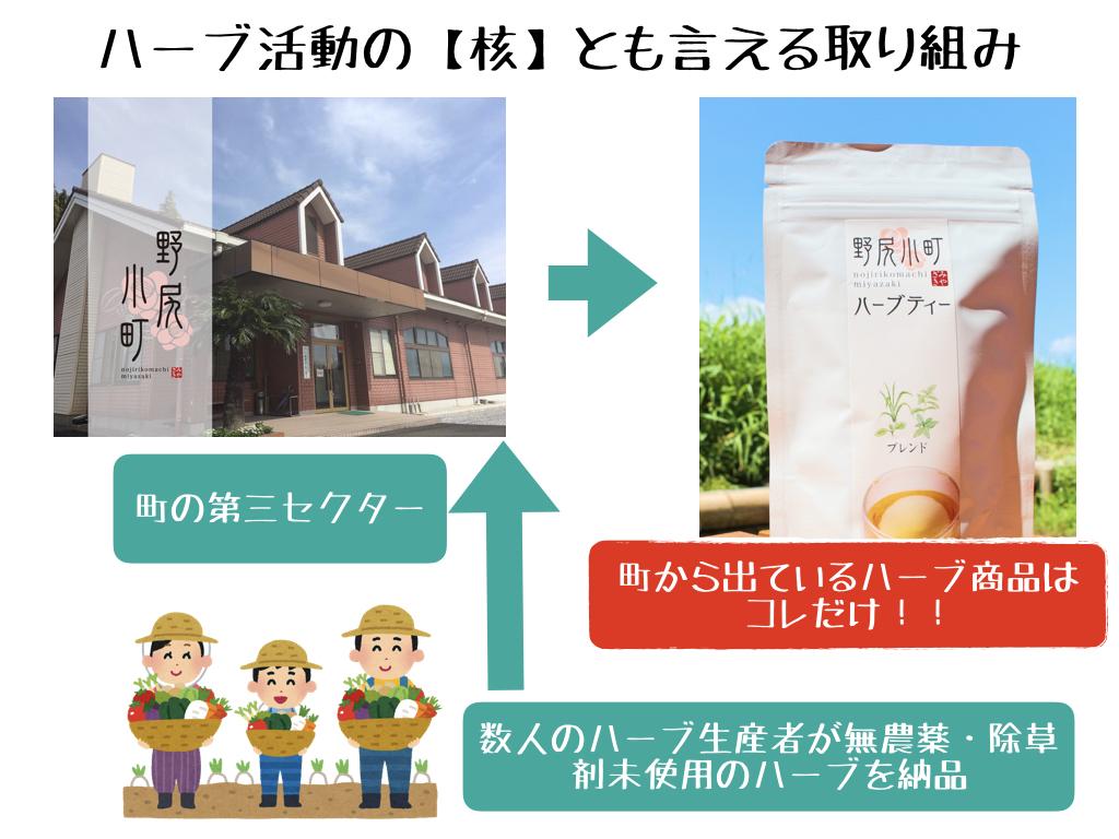 f:id:natsuking-15:20171118114043j:plain