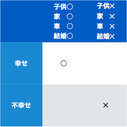 f:id:natsukisenpai:20161207001653p:plain