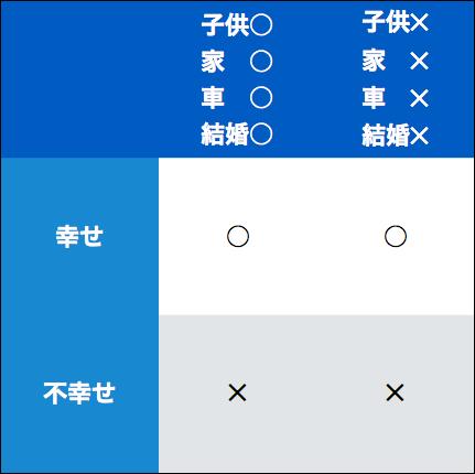 f:id:natsukisenpai:20161207001711p:plain