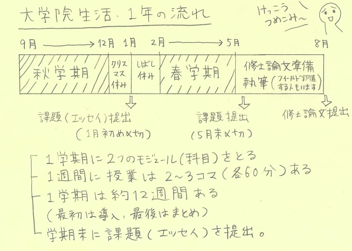 f:id:natsuko87:20200810095721j:plain
