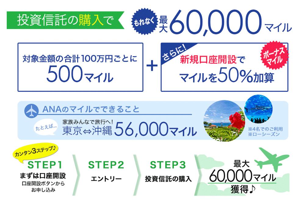 f:id:natsuko_toma:20191223110624p:plain