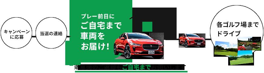 f:id:natsuko_toma:20200317141502p:plain