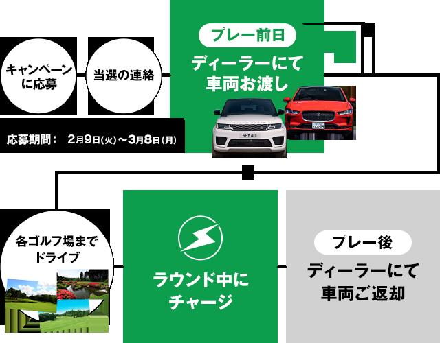 f:id:natsuko_toma:20210209095615p:plain