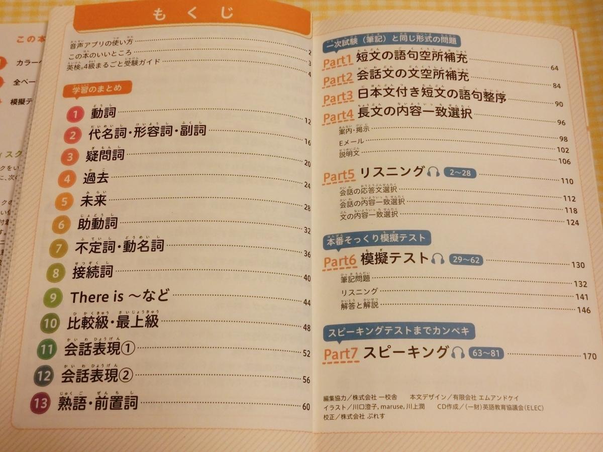 f:id:natsumikan88:20190409164627j:plain