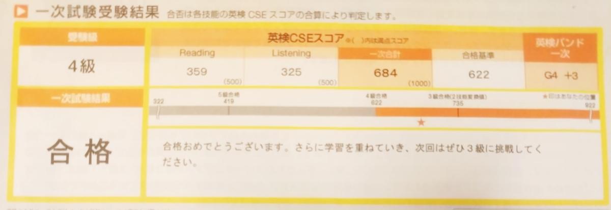f:id:natsumikan88:20190411151131j:plain